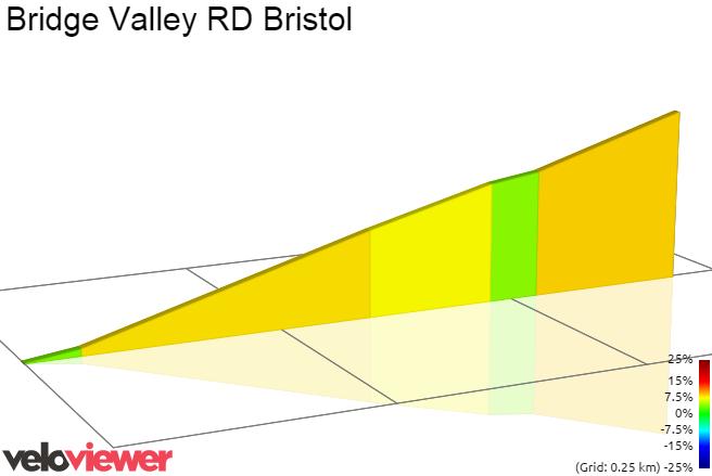 2D Elevation profile image for Bridge Valley RD Bristol