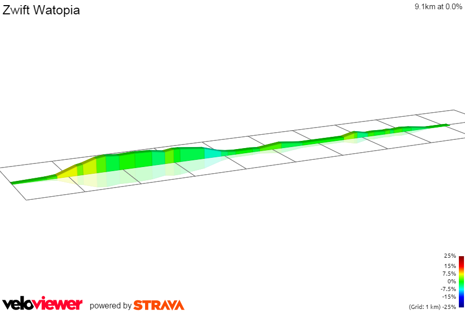2D Elevation profile image for Full lap, banner to banner.