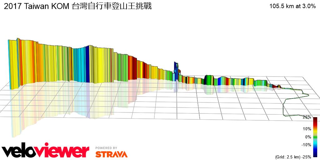 3D Elevation profile image for 2017 Taiwan KOM 台灣自行車登山王挑戰