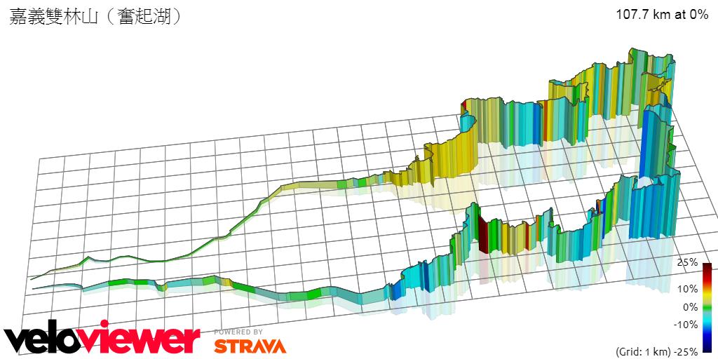 3D Elevation profile image for 嘉義雙林山(奮起湖)