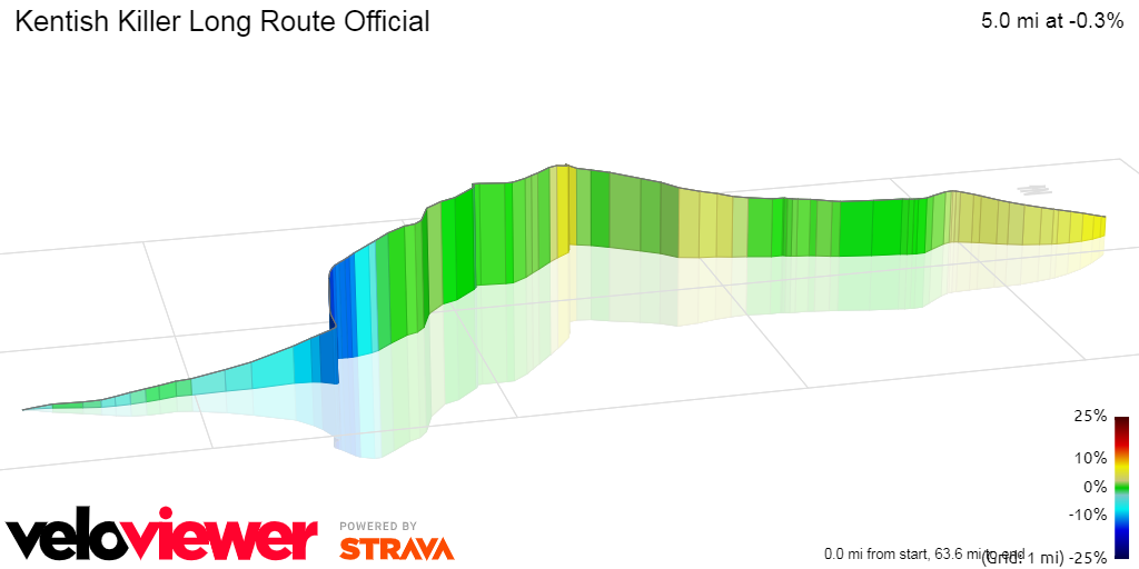 3D Elevation profile image for Kentish Killer Long Route Official