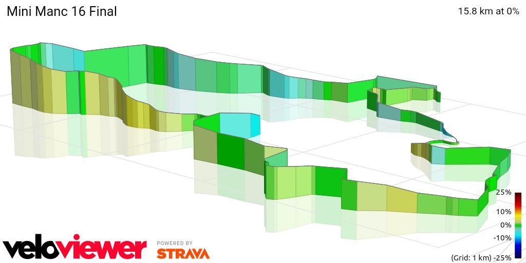 3D Elevation profile image for Mini Manc 16 Final