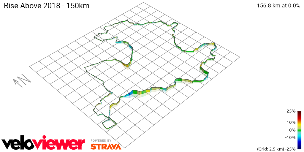 3D Elevation profile image for Rise Above 2018 - 150km