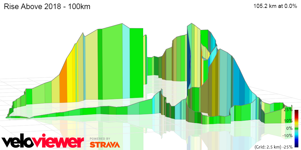 3D Elevation profile image for Rise Above 2018 - 100km