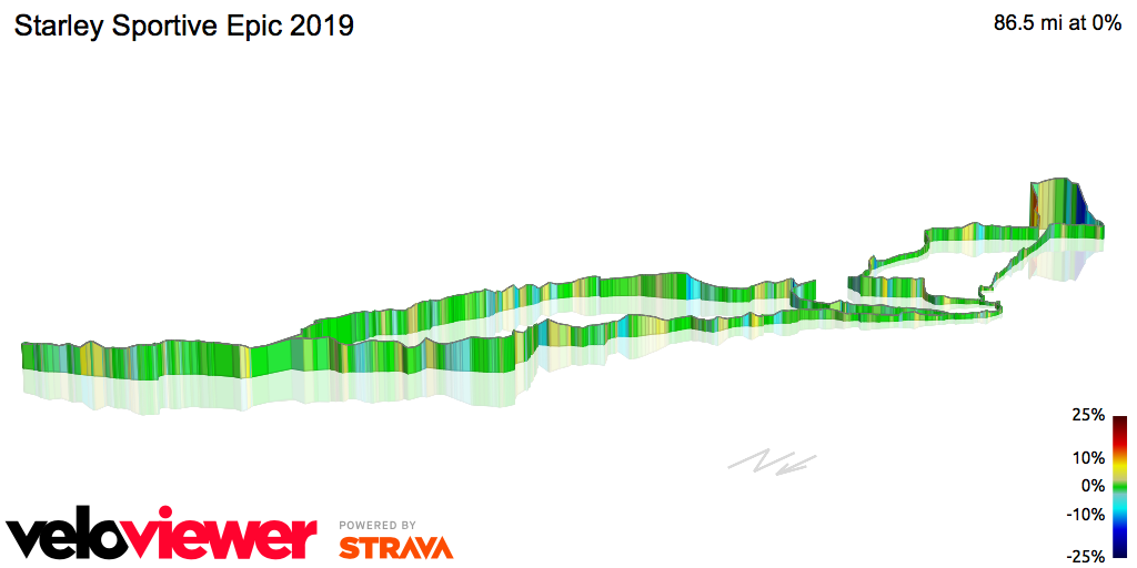 3D Elevation profile image for Starley Sportive Epic 2019