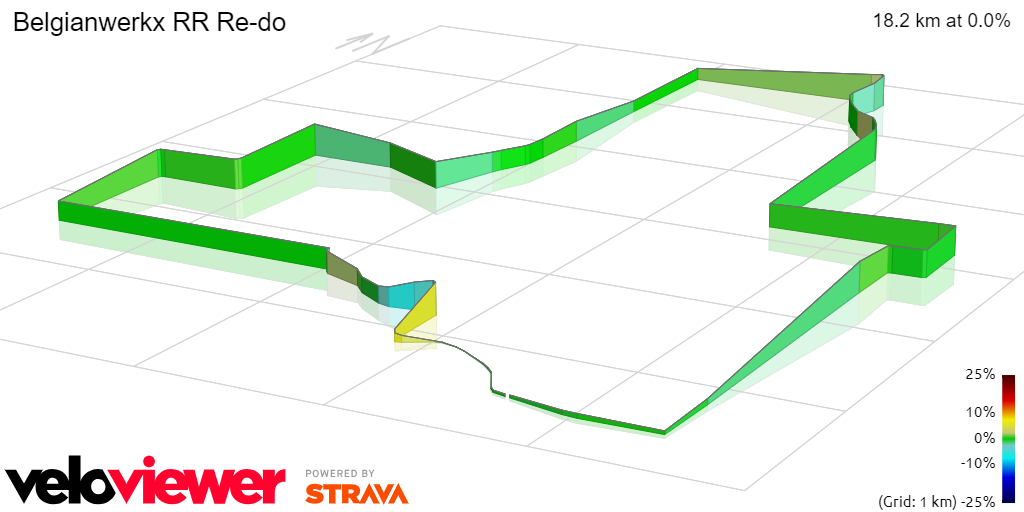 3D Elevation profile image for Belgianwerkx RR Re-do