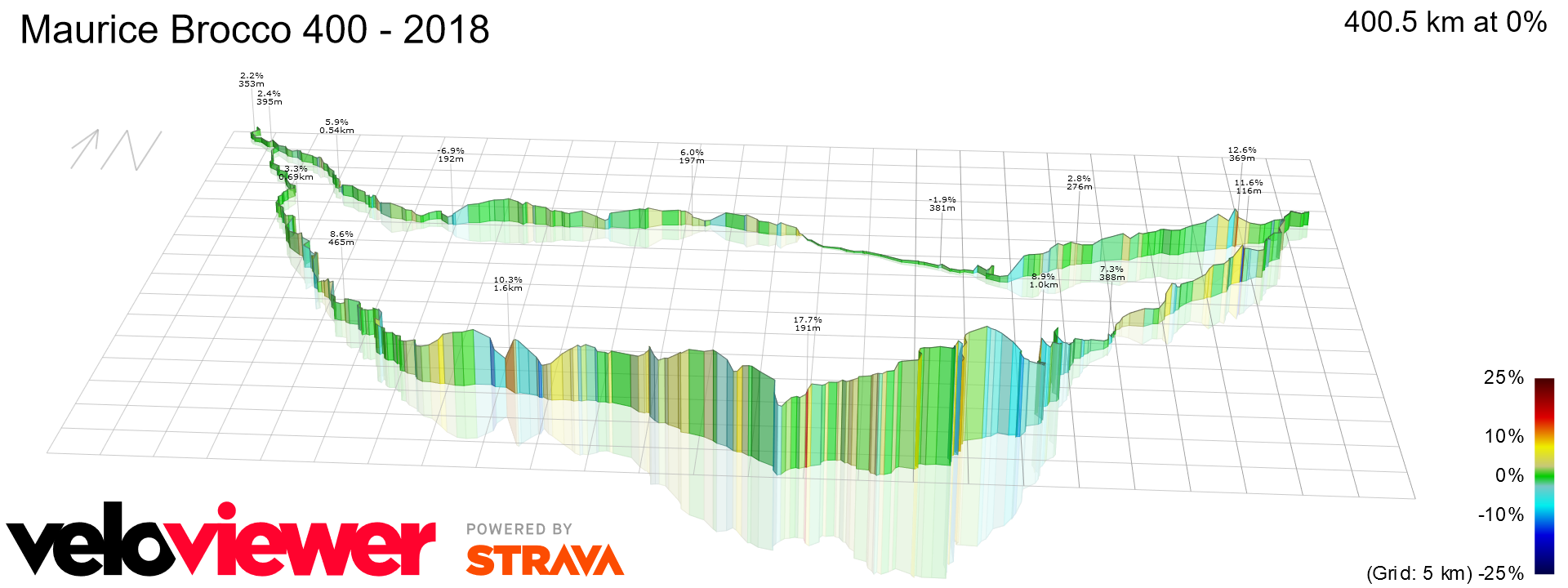 3D Elevation profile image for Maurice Brocco 400 - 2018