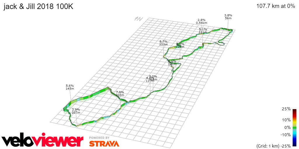 3D Elevation profile image for jack & Jill 2018 100K