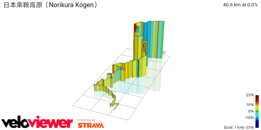 3D Elevation profile image for 日本乘鞍高原(Norikura Kogen)