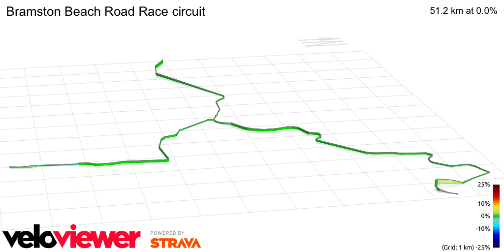 3D Elevation profile image for Bramston Beach Road Race circuit