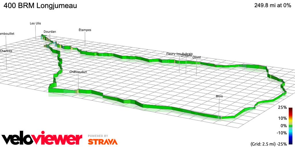 3D Elevation profile image for 400 BRM Longjumeau