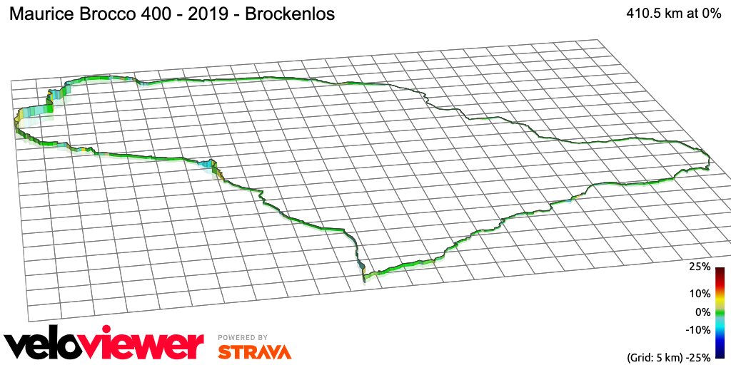 3D Elevation profile image for Maurice Brocco 400 - 2019 - Brockenlos