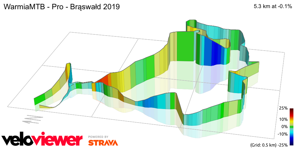 3D Elevation profile image for Pro MTB Brąswałd 2019