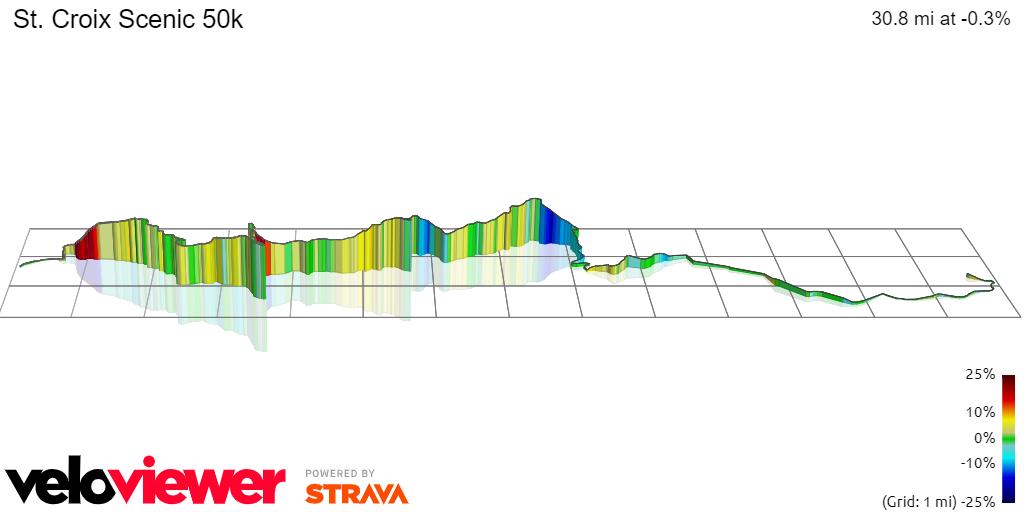 3D Elevation profile image for St. Croix Scenic 50k