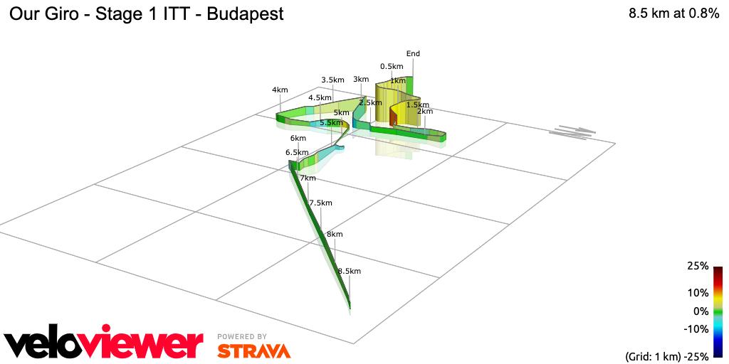 3D Elevation profile image for Giro d'Italia 2020 - Stage 1 ITT