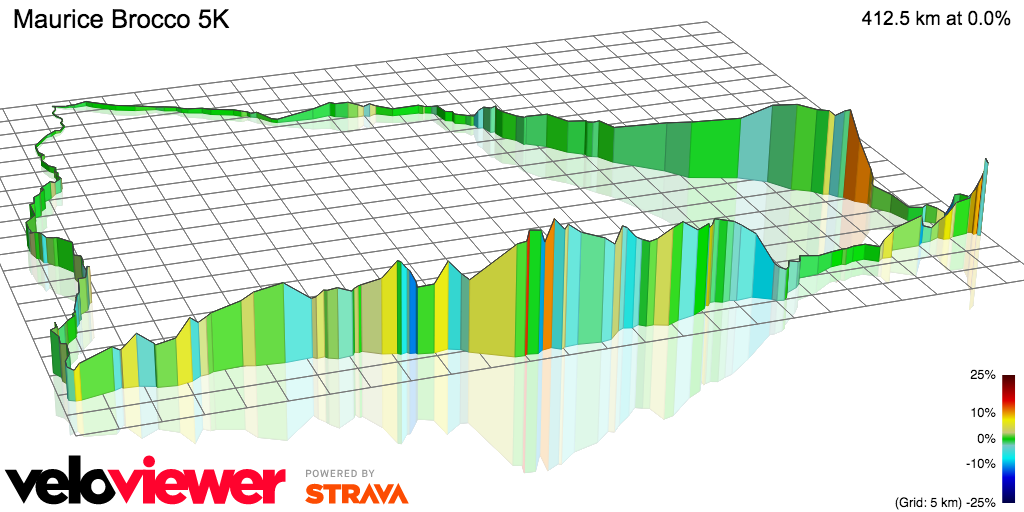 3D Elevation profile image for Maurice Brocco 5K