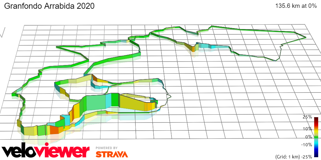 3D Elevation profile image for Granfondo Arrabida 2020