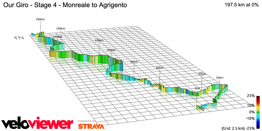 3D Elevation profile image for Our Giro - Stage 4 - Monreale to Agrigento