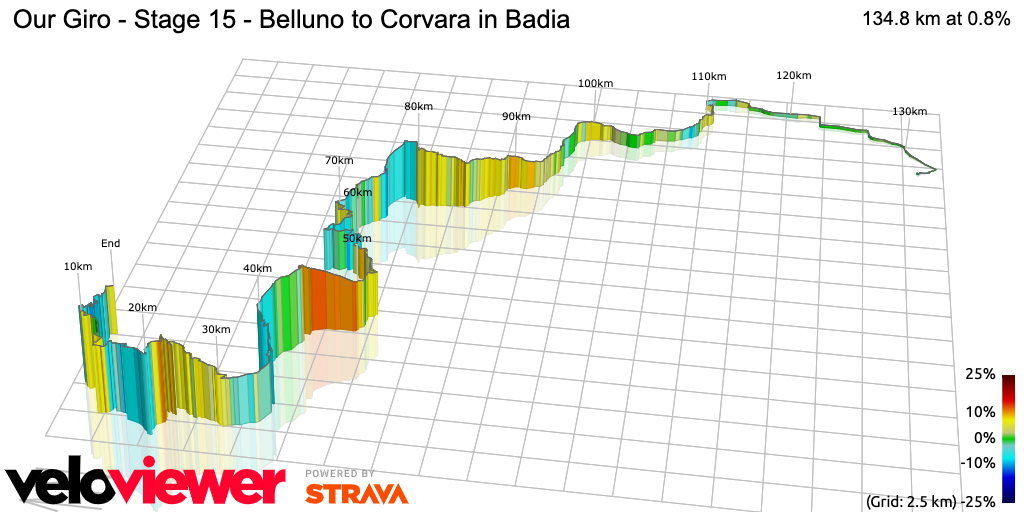 3D Elevation profile image for Our Giro - Stage 15 - Belluno to Corvara in Badia