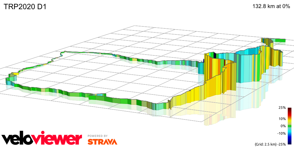 3D Elevation profile image for TRP2020 D1