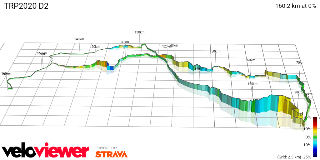 3D Elevation profile image for TRP2020 D2