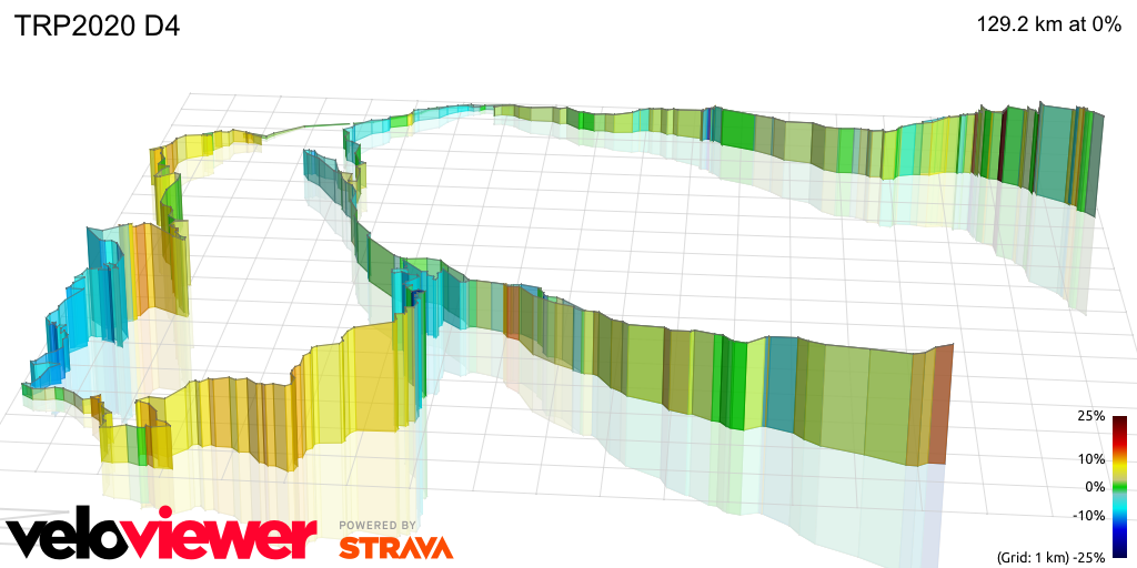 3D Elevation profile image for TRP2020 D4