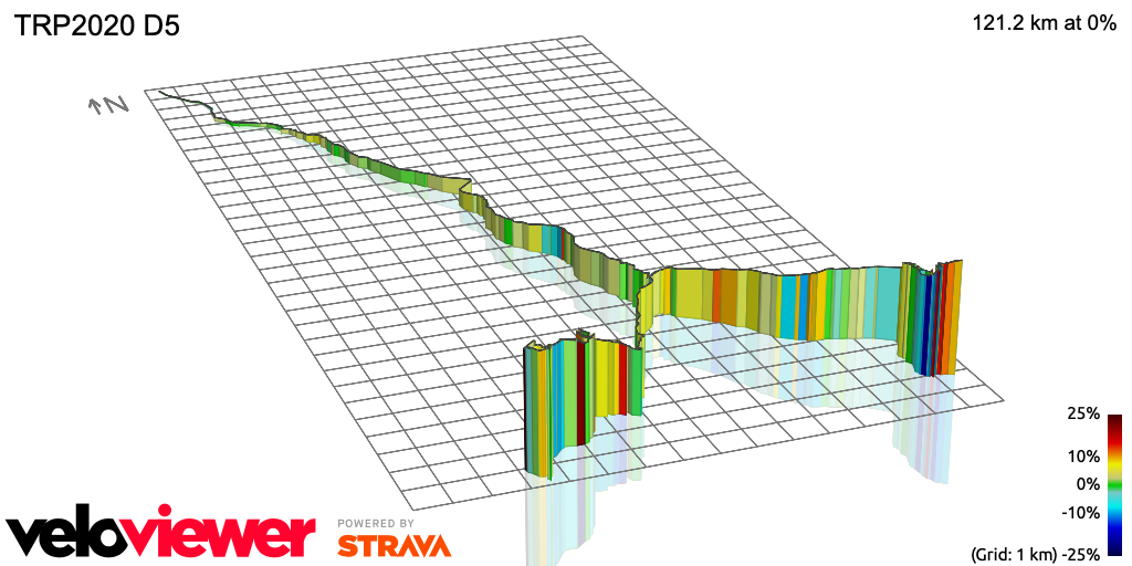 3D Elevation profile image for TRP2020 D5