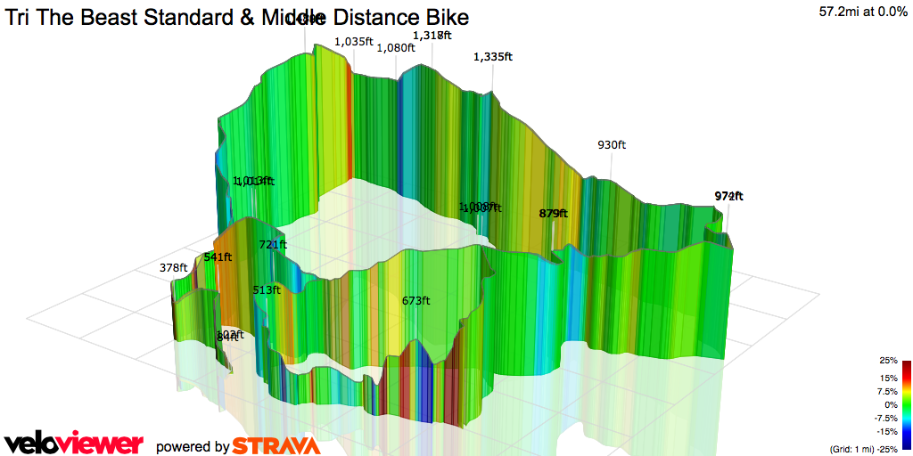 3D Elevation profile image for Tri The Beast Standard & Middle Distance Bike