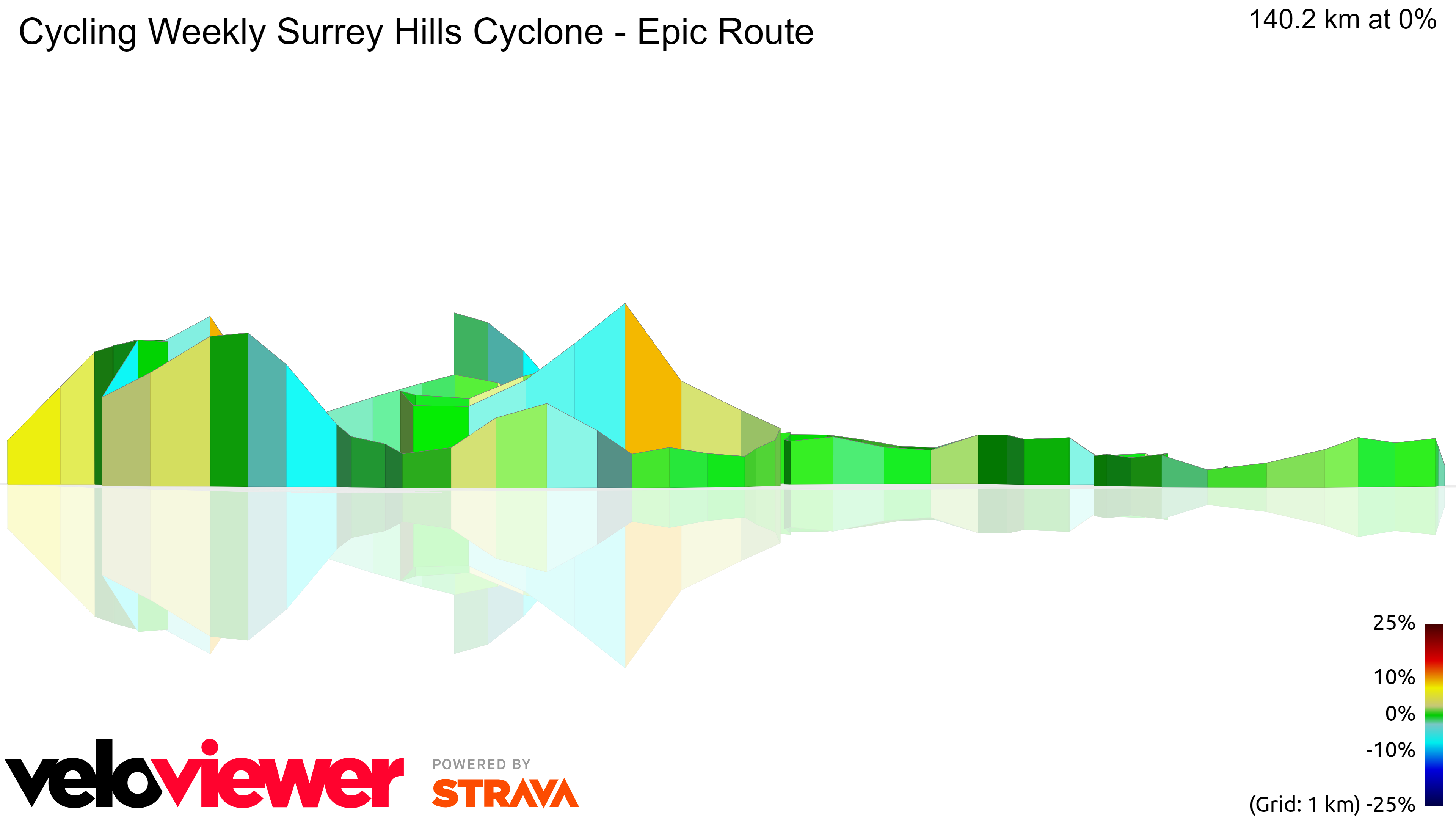 3D Elevation profile image for Cycling Weekly Surrey Hills Cyclone 2016