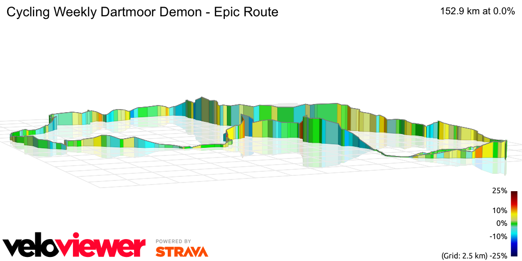 3D Elevation profile image for Cycling Weekly Dartmoor Demon - Epic Route