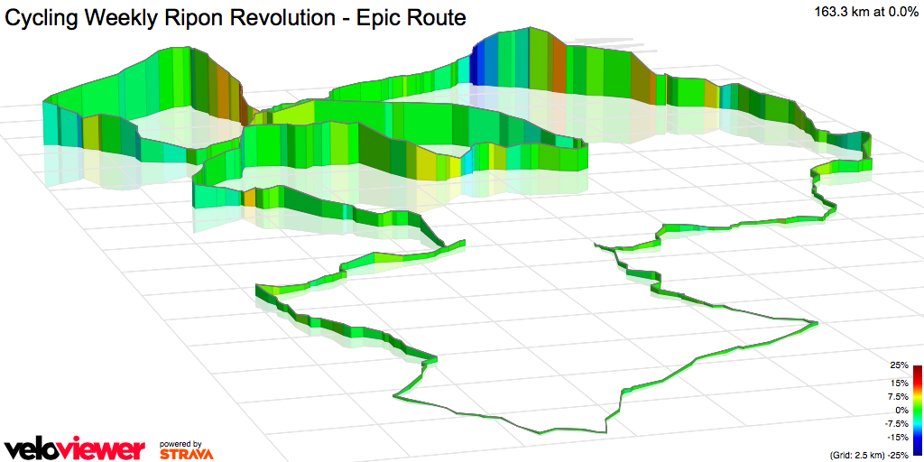 3D Elevation profile image for Cycling Weekly Ripon Revolution - Epic Route
