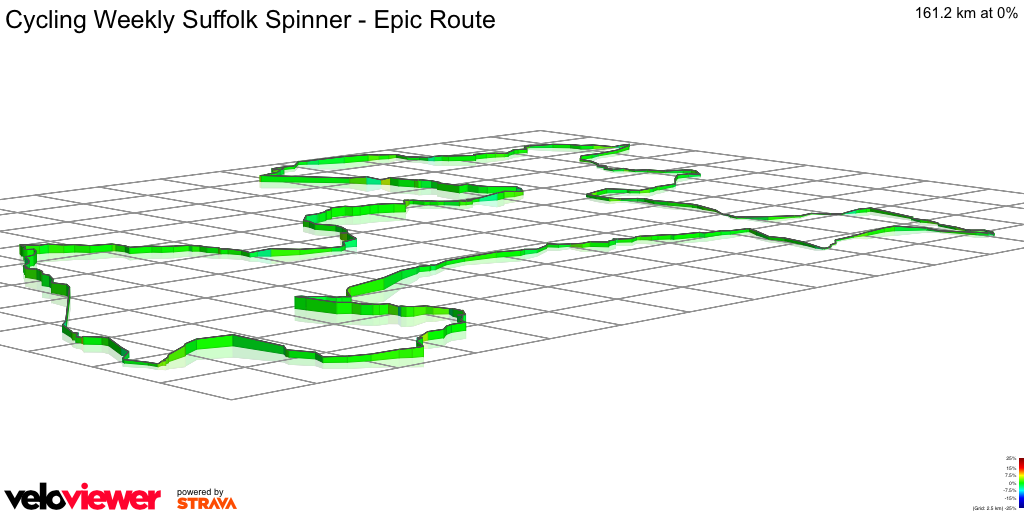 3D Elevation profile image for Cycling Weekly Suffolk Spinner - Epic Route