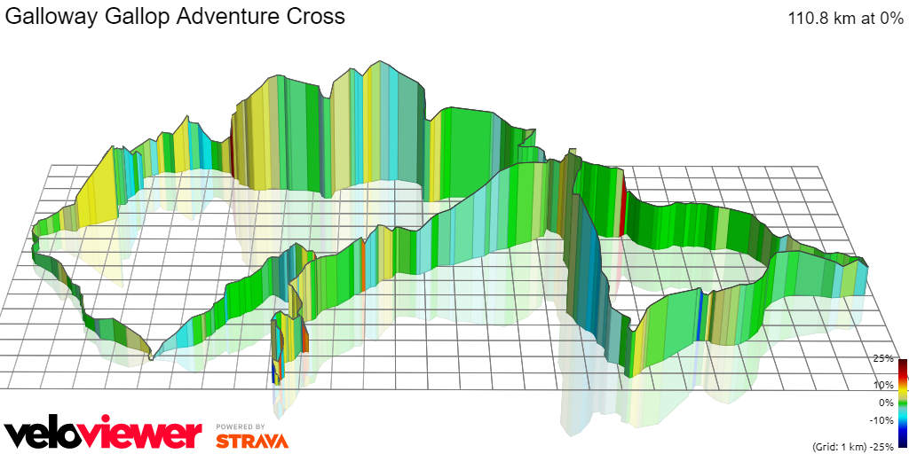 3D Elevation profile image for Galloway Gallop Adventure Cross