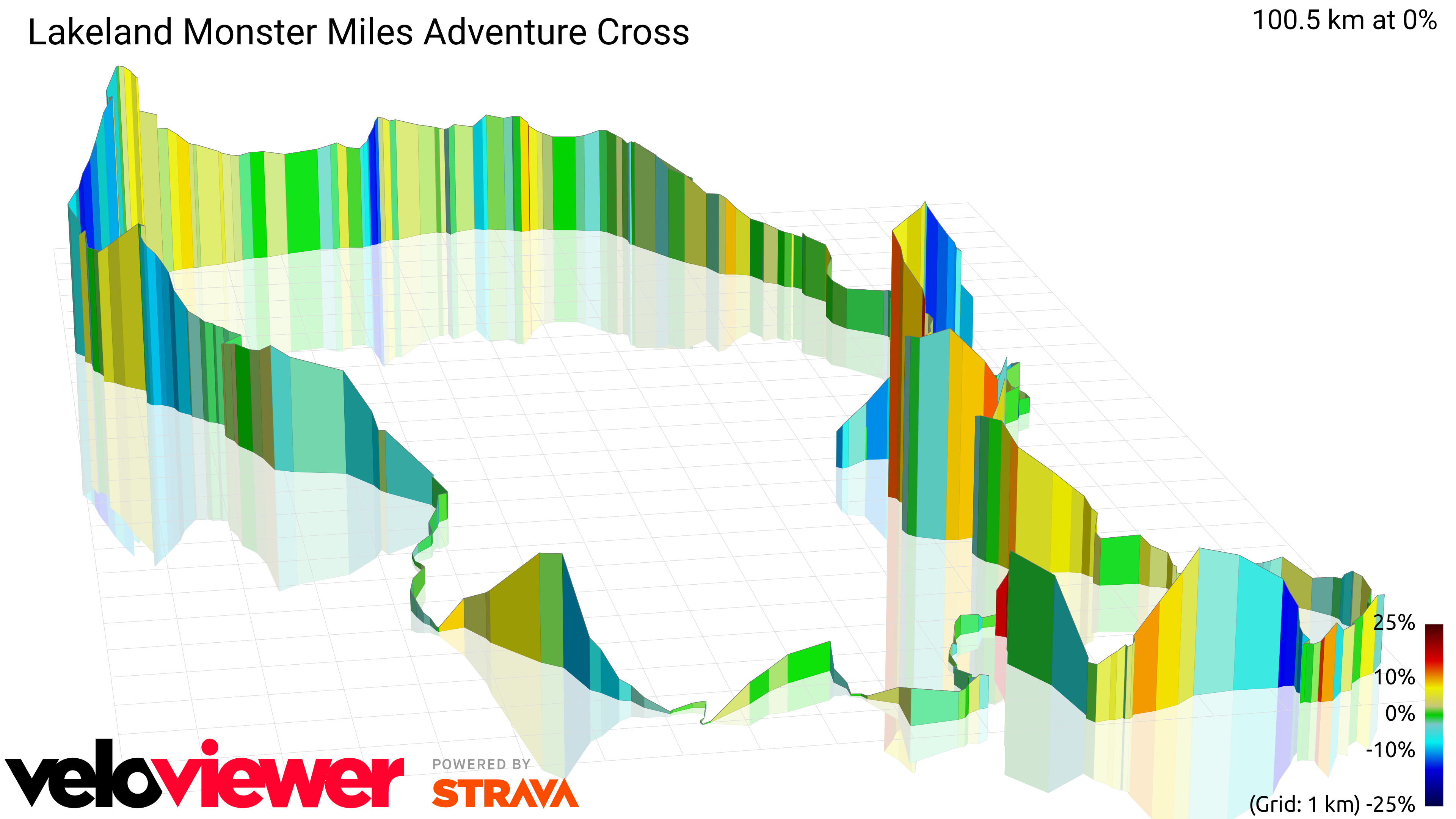 3D Elevation profile image for  Lakeland Monster Miles Adventure Cross