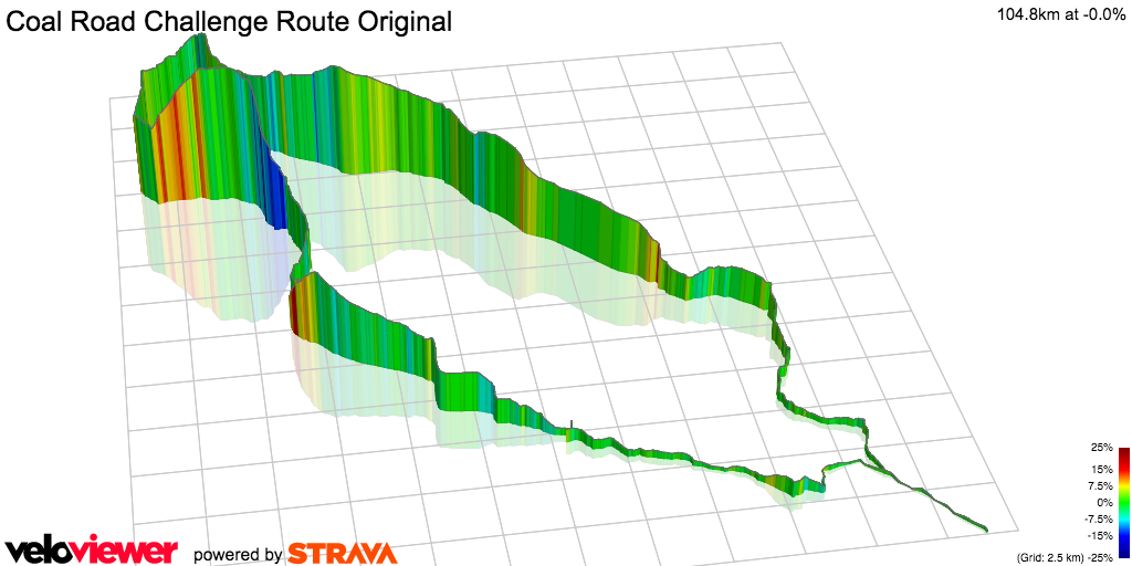3D Elevation profile image for Coal Road Challenge Route Original