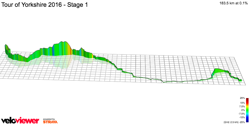 3D Elevation profile image for Tour of Yorkshire 2016 - Stage 1