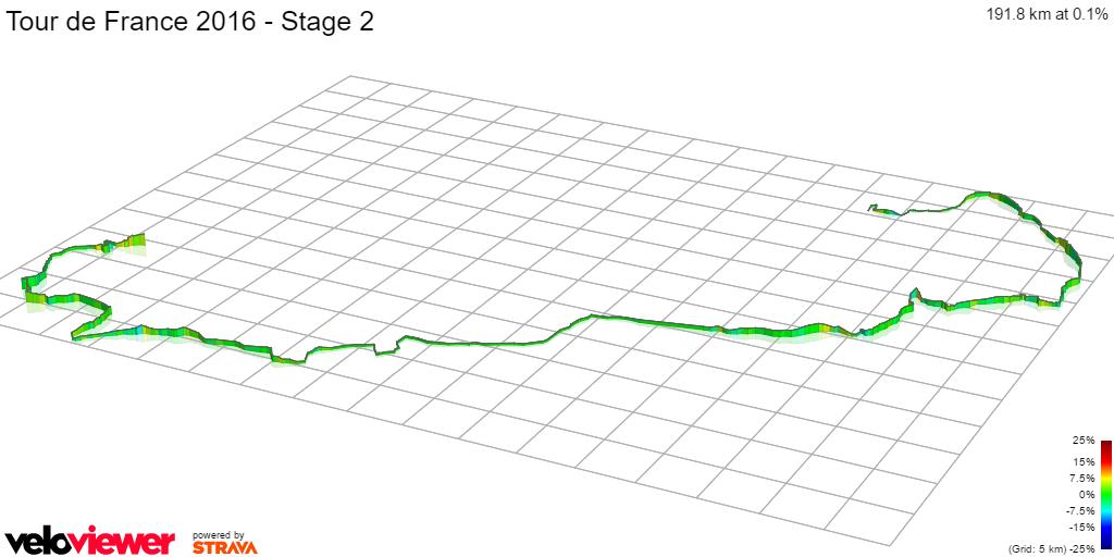 3D Elevation profile image for Tour de France 2016 - Stage 2