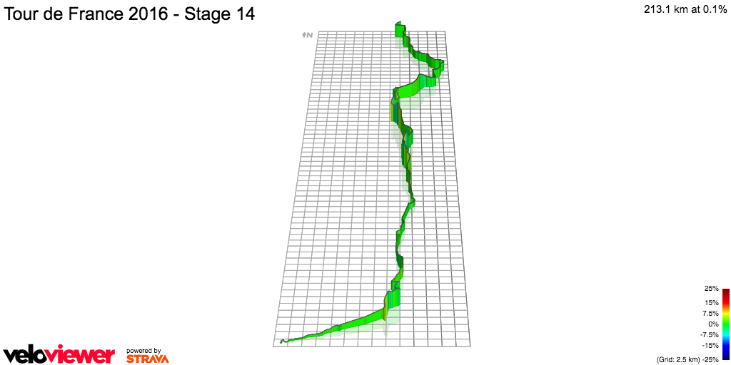 3D Elevation profile image for Tour de France 2016 - Stage 14