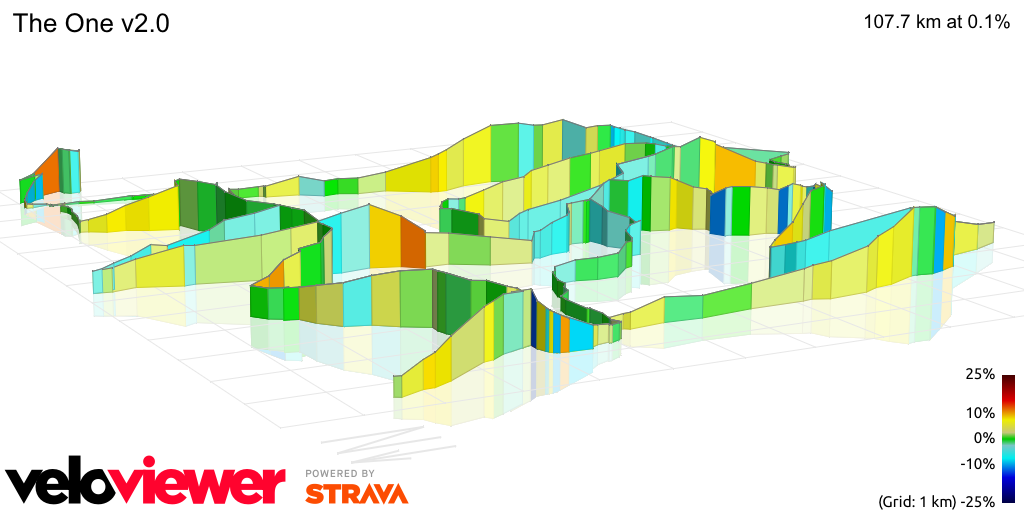 3D Elevation profile image for The One v2.0