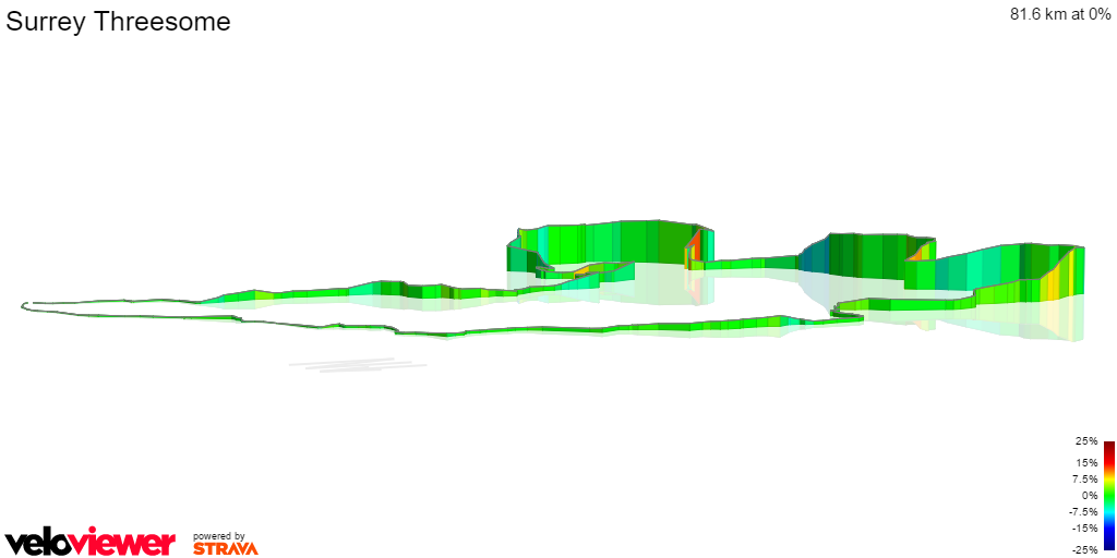 3D Elevation profile image for Surrey Threesome