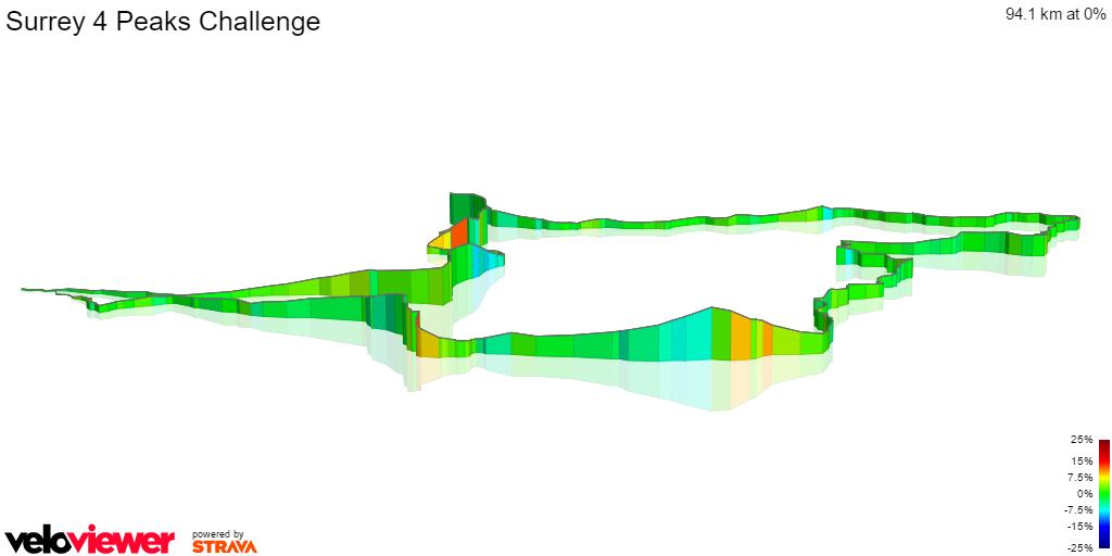 3D Elevation profile image for Surrey 4 Peaks Challenge