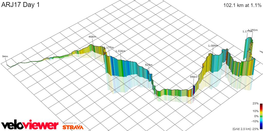 3D Elevation profile image for ARJ 2016 STAGE 1