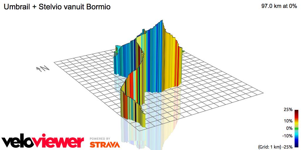 3D Elevation profile image for Umbrail + Stelvio vanuit Bormio