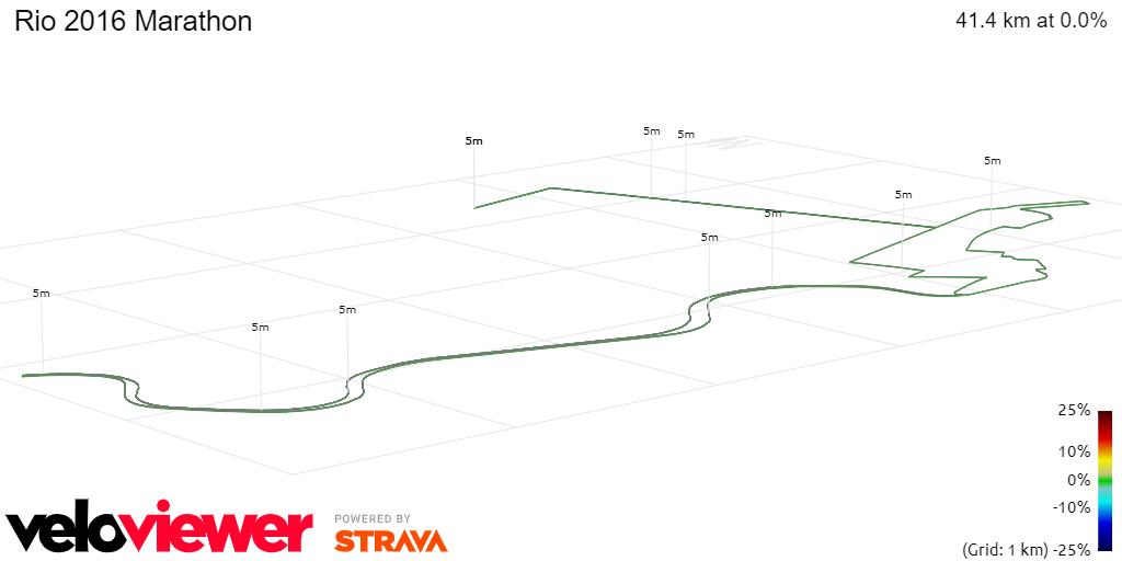 3D Elevation profile image for Rio 2016 Marathon