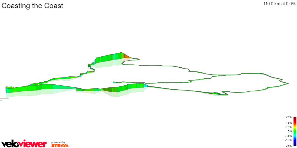 3D Elevation profile image for Romney Marsh Coastal Ride