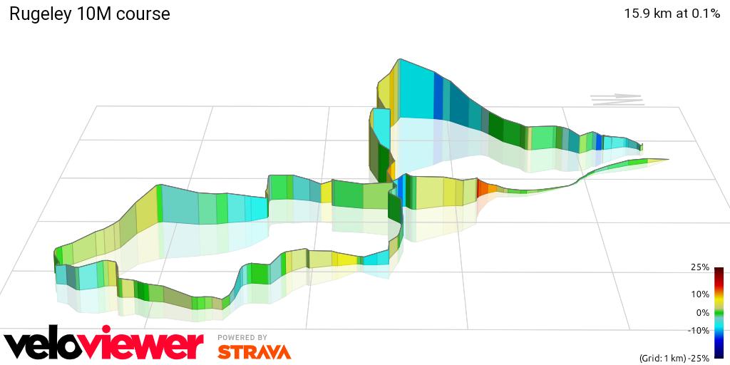 3D Elevation profile image for Rugeley 10M course