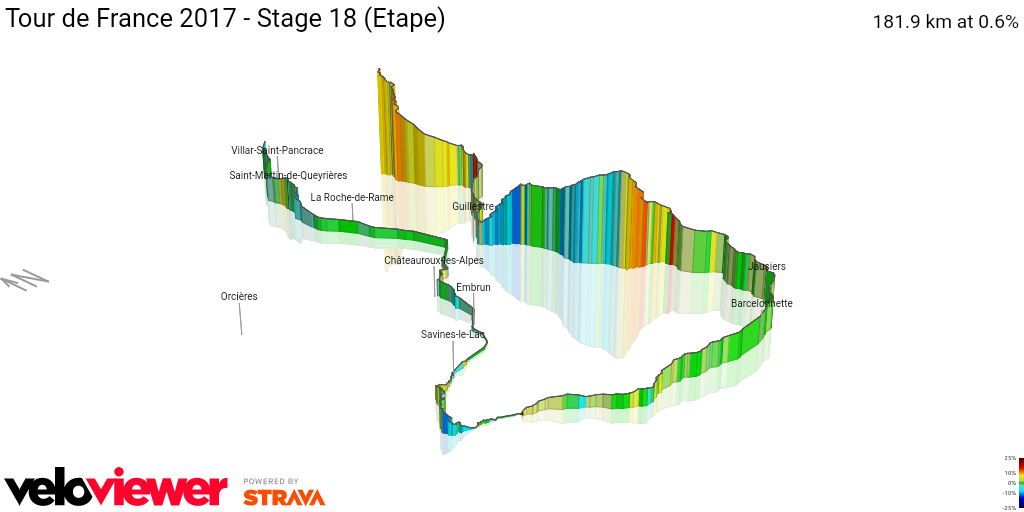 3D Elevation profile image for Tour de France 2017 - Stage 18 (Etape)