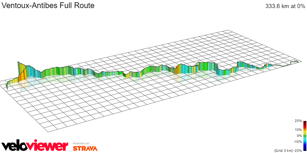 3D Elevation profile image for Ventoux-Antibes Full Route