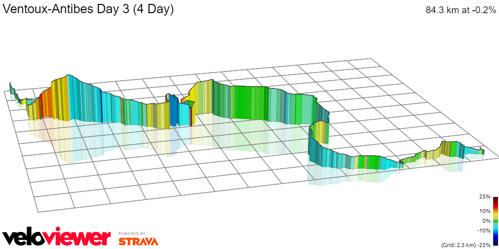 3D Elevation profile image for Ventoux-Antibes Day 3 (4 Day)