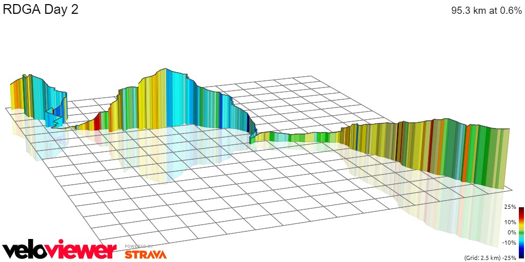3D Elevation profile image for RDGA Day 2